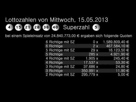 Lottozahlen und Quoten am 15.05.2013  http://www.lottolyse.de/lottoquoten.html