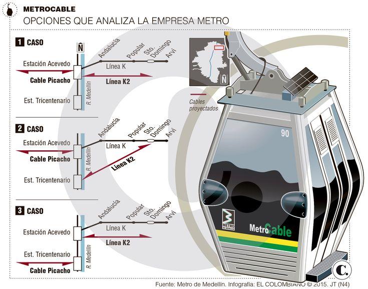 El Metro contempla construir la línea K 2 hacia Santo Domingo