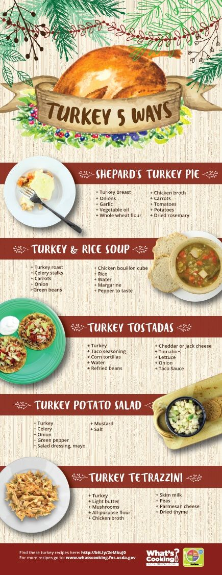 Here are 5 ways to use your leftovers! #Thanksgiving #MyPlate #WhatsCooking