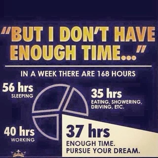 Do you have enough time x
