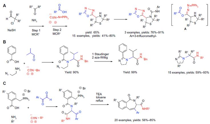 Figure 5 Isocyanide-based MCRs in sequential protocols (part 1).