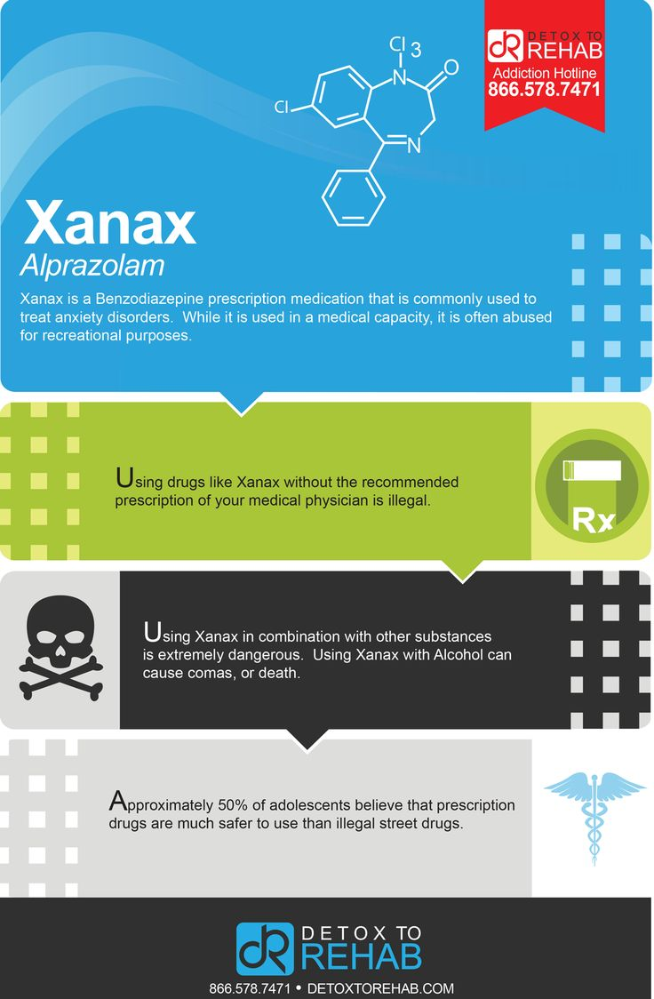 Xanax (Alprazolam) is a benzodiazepine that is abused for its sedative and  euphoria-