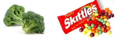Nutrition 101 - Part 3 Energy Density, Big vs. Little People, & Clean vs. Dirty Eating