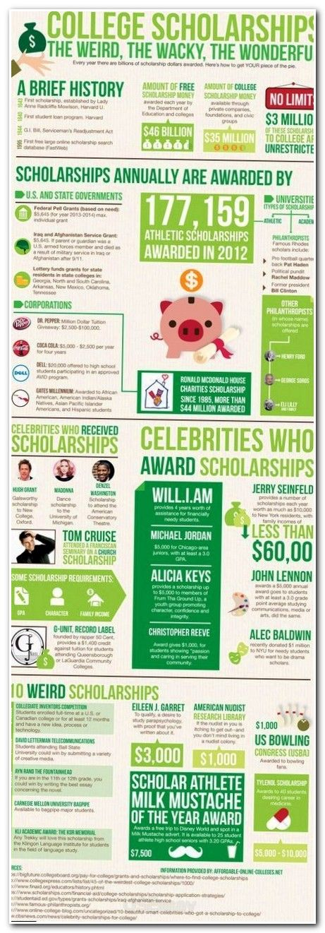 best college essay examples ideas essay words  check out this college scholarship infographic lots of fun information you can use scholarship essay writing as the basis for your h