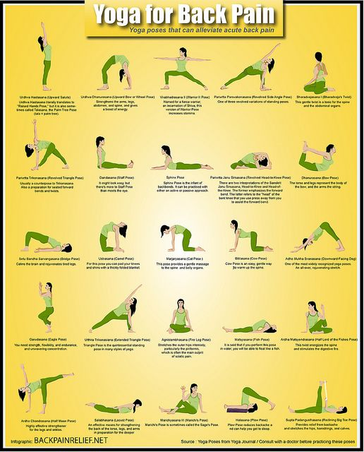 Yoga For Back Pain Infographic...The benefits of yoga on symptoms of lower back pain are mostly physical as a result of strengthening and stretching of muscles. The study results reveal that yoga could be a good and safe choice for those people who are willing to try physical activity to help relieve their moderate lower back pain.