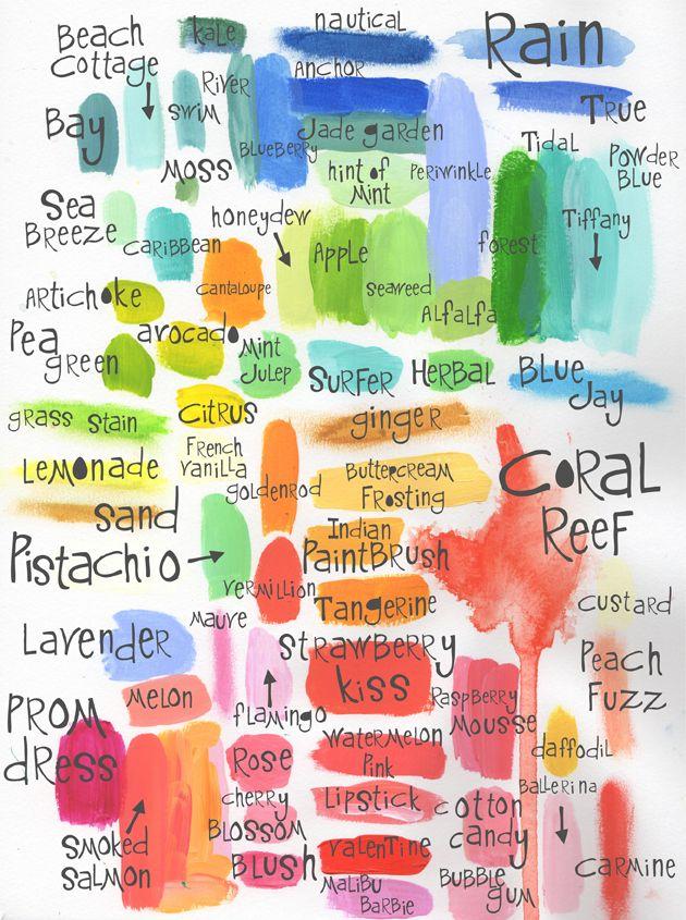 Etiqueta de cores