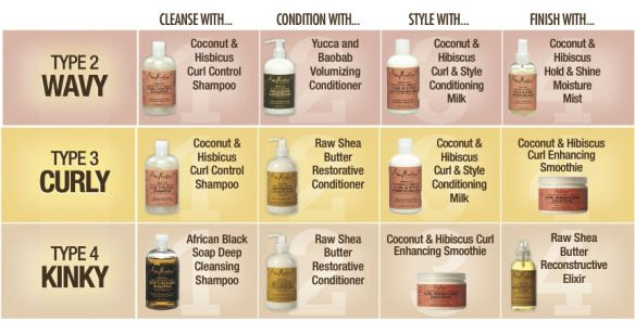Shea Moisture – What's Right For Your Hair Type?