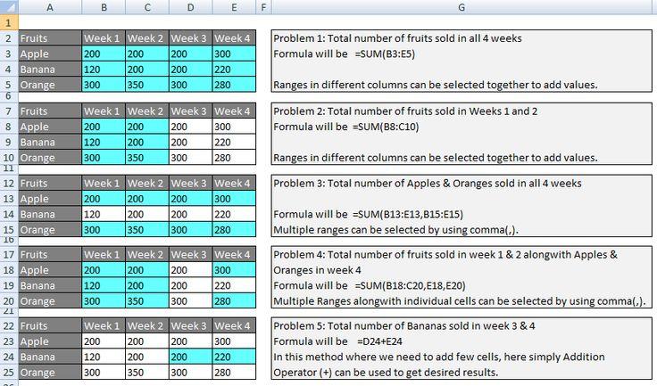 Understanding Excel Sum function