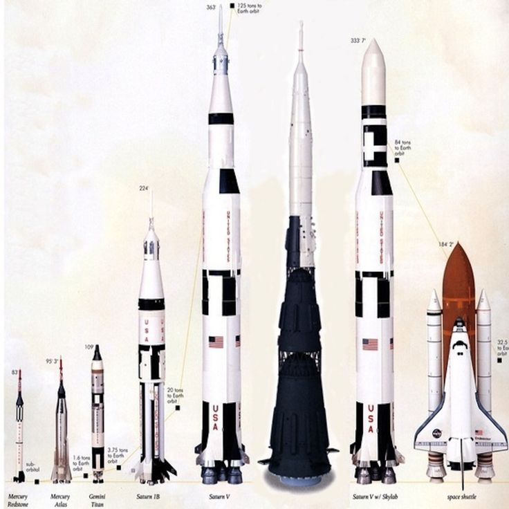 space rocket design - photo #45