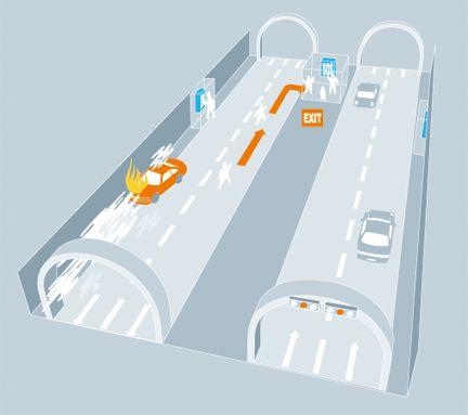 FibroLaser road tunnel safety
