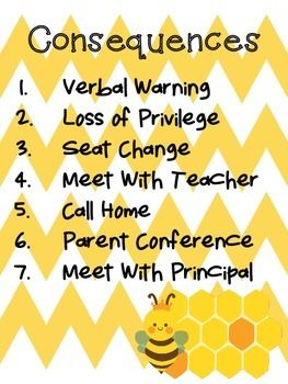 The CUTEST Bee Theme Classroom Consequences!!!                                                                                                                                                                                 More