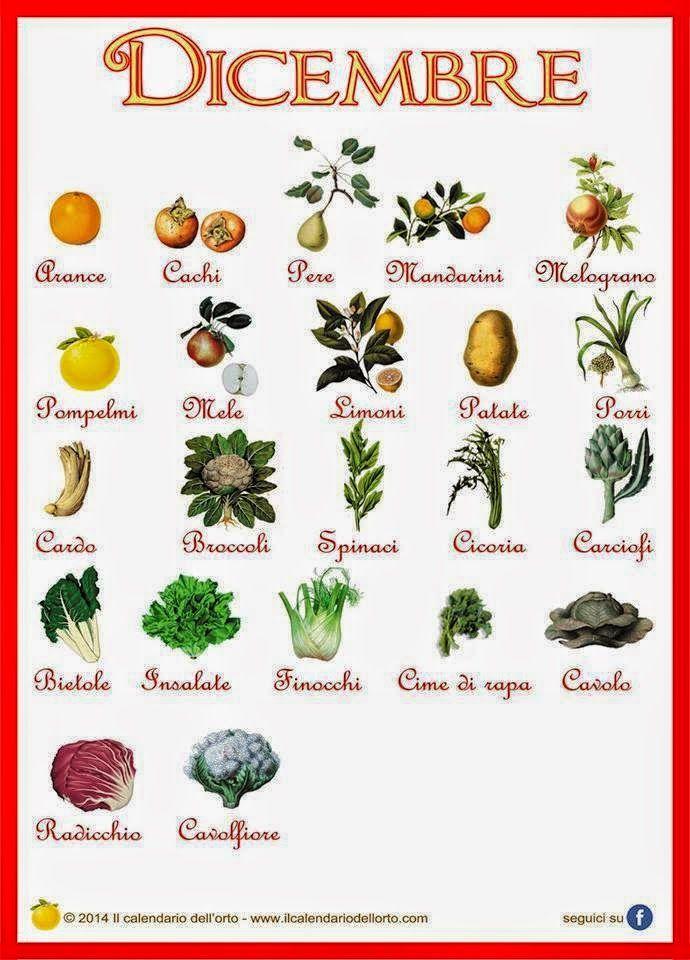 Briciole di Sapori           : Dicembre... il calendario della natura