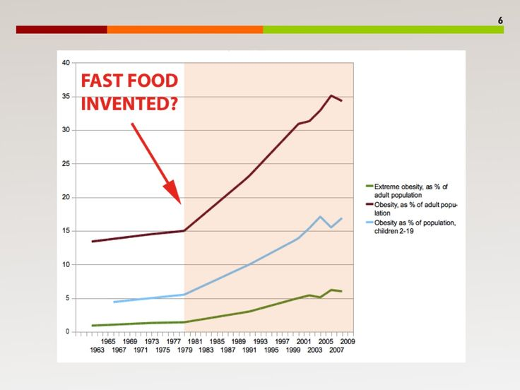 What Is Hunger, and Why Are We Hungry? J. Stanton's AHS 2012 Presentation, Including Slides