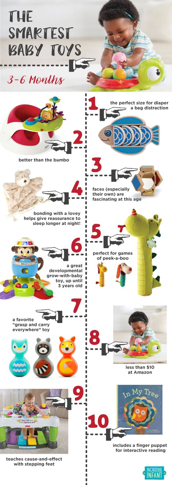 What are the award winning and best developmental toys for 3 6 month olds