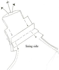 Interfacing / Underlining / Lining: Lining a dress like a fashion designer, so the lining looks as good as the fashion fabric exterior.