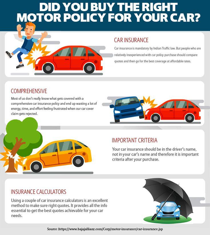 1000+ Ideas About Car Insurance On Pinterest