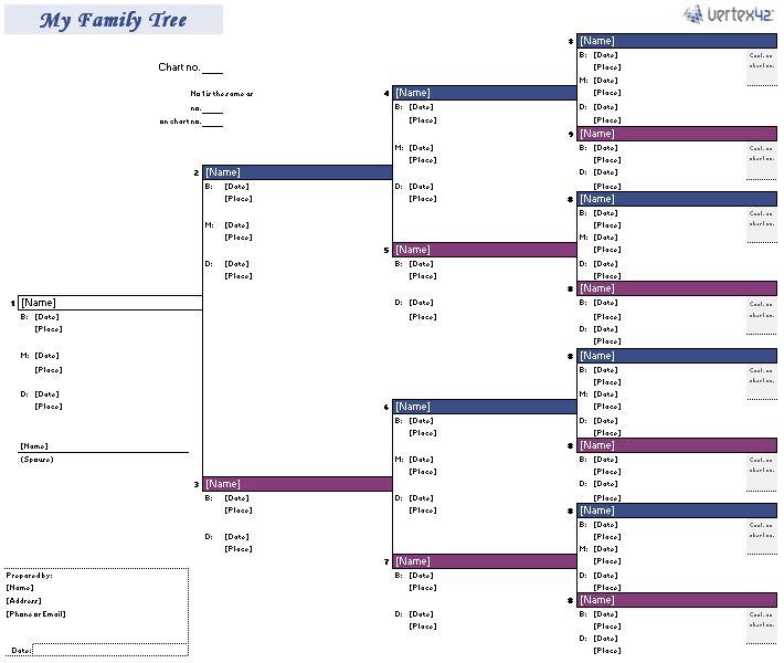 create family tree
