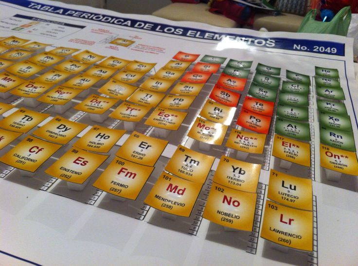 59 best breaking bad images on pinterest periodic table school tabla peridica 3d urtaz Image collections