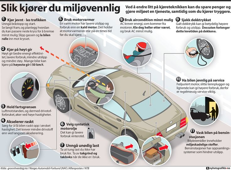 Nyhetsgrafikk, Marco Vaglieri • Energy saving driving tips, 2012