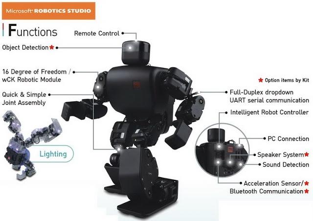 ROBOTICA EDUCATIVA y PERSONAL: Novedades RoboBuilder