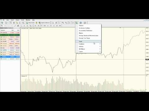Free Live MCX FOREX and World Indices with Broco