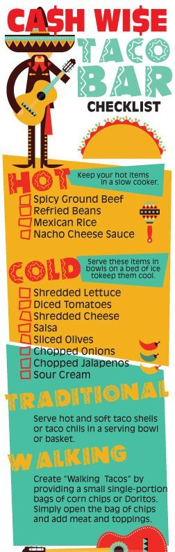 Pin this Taco Bar Checklist. Taco Bars are Great for Graduation Parties, Birthdays, Home Parties & More. Pin Now... Use Later!