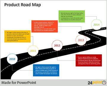 Communication Roadmap Strategy - PowerPoint Slide