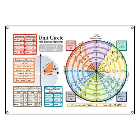 Unit Circle Radians Pinterestu0027te Kalkülüs hakkında 1000u0027den - unit circle chart