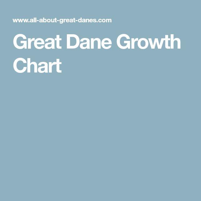 Best  Puppy Growth Chart Ideas On   Kitten Age Chart