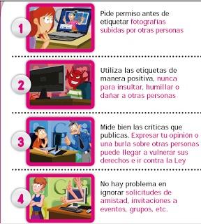 Normas básicas (1)