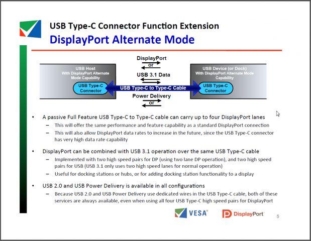 Über USB Typ C lässt sich ein Displayport übertragen.