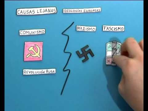 Este video nos habla un poco de como empezo la guerra civil espanola.