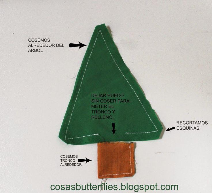 DIY Banderines de árboles de tela para Navidad