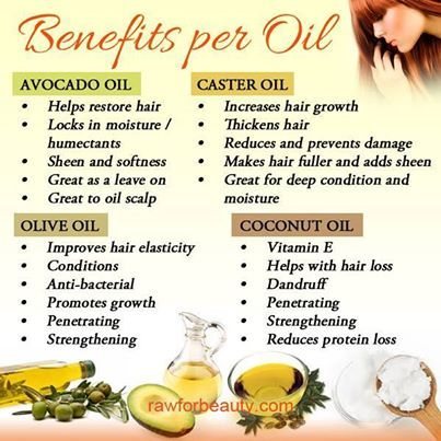 Hair - Benefits per Oil - Which one does your hair need? Avocado, Olive, Caster, Coconut