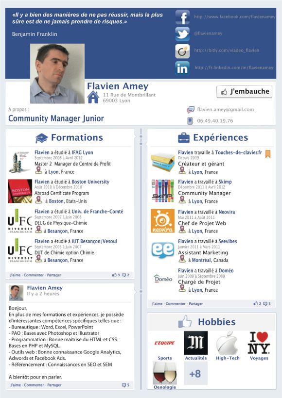 cv community manager