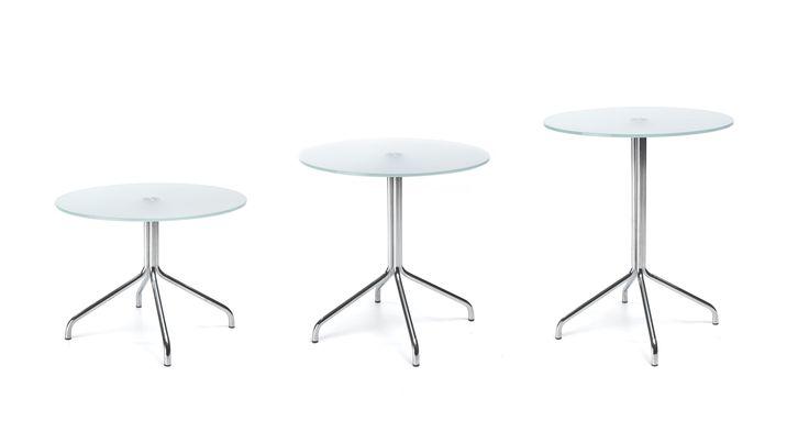 Model: Tables SH.