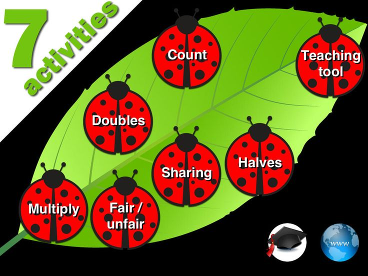 Ladybird Maths uses the symmetrical image of a lady bird and her spots to teach and build mental mathematics number facts of doubling and halving.  The importance of recalling doubling and halving facts relates to the speed, accuracy and ease these number facts bring to addition, subtraction, multiplication and division problems.  Ladybird Maths Teaching Module can be used anyway you wish. An important concept before using the App is to discuss symmetry in nature.  5MB