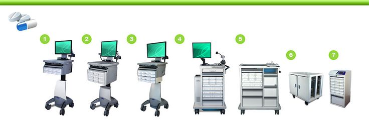 39++ Cabinet for health and family services phone number trends