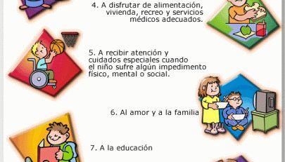Poster para clase Los derechos de las niñas y los niños