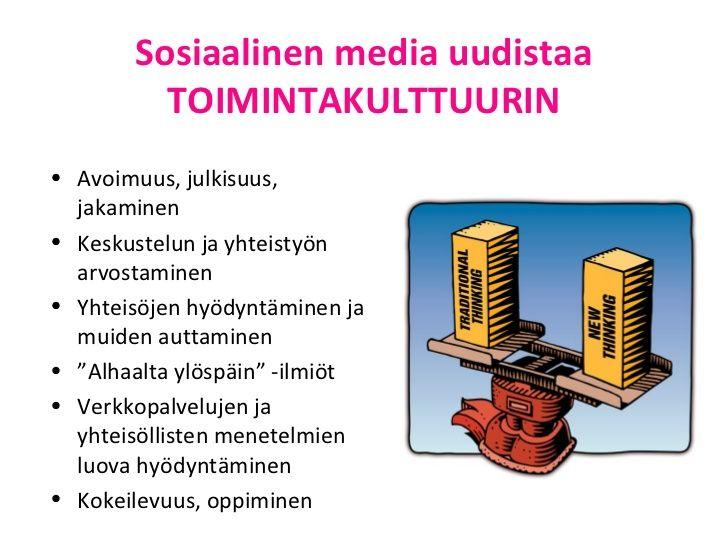 Yhteisöllisyys ja avoin toimintakulttuuri (v. 2)