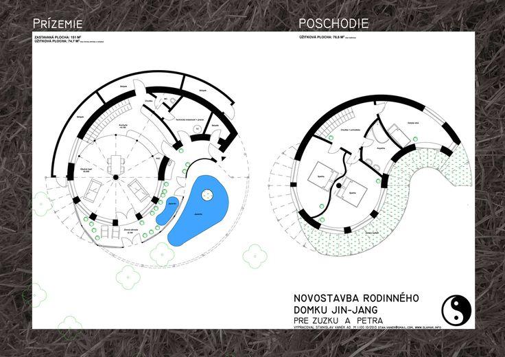 Návrh vlastního domu (CZ/SK)