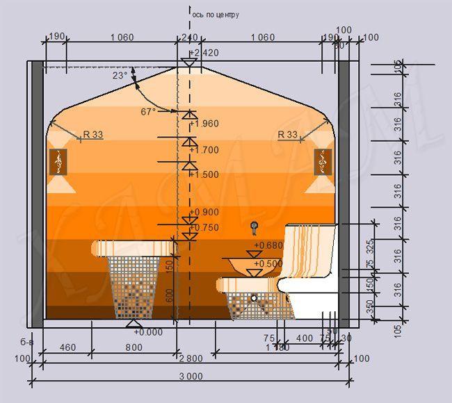 КАМИЙ АЛЬБАН - коммерческая турецкая баня, апрель 2006