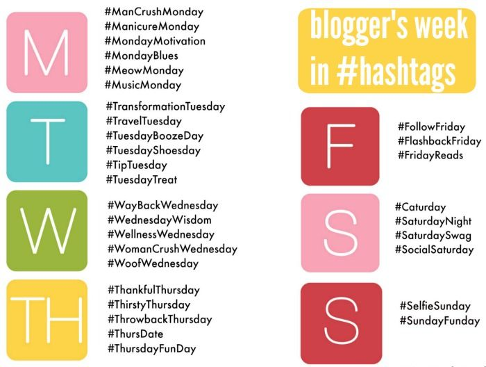 Blogger Week in Hashtags | Style Sprinter