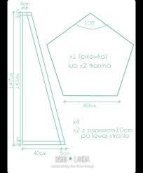 Znalezione obrazy dla zapytania jak zrobić namiot tipi dla dziecka