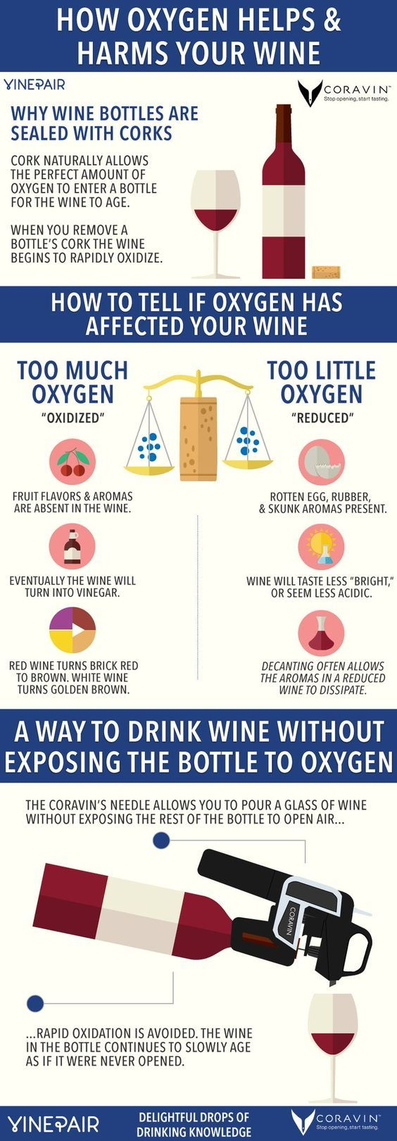 Oxygen is wine's best and worst friend. Our infographic breaks down how oxygen helps and harms your wine. See it now! *** Visit the image link for more details. #wineguides