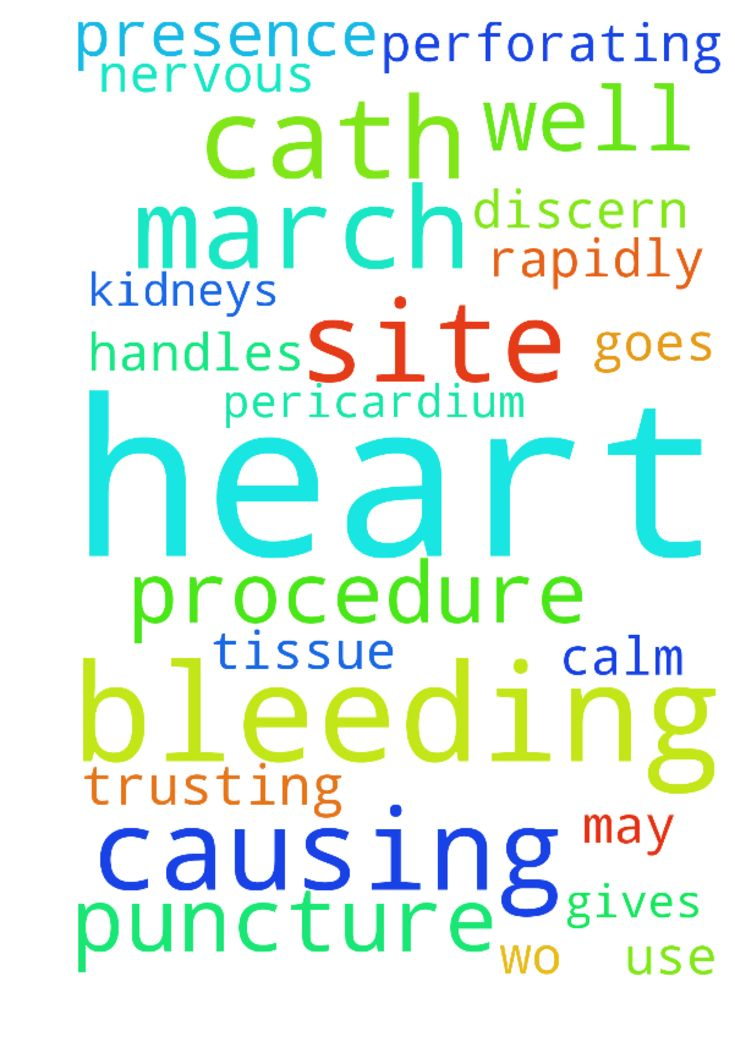 I will be having a heart cath march 23.   They do not - I will be having a heart cath march 23. They do not know what is causing my heart to beat rapidly. Pray that God gives wisdom and discernment through His spirit to DrG as he tries to discern what cells or tissue in my heart is causing this. Pray the procedure goes great without complications such as perforating my heart or pericardium, that my bodyheart handles the procedure well wo bleeding from the puncture site and kidneys do well…