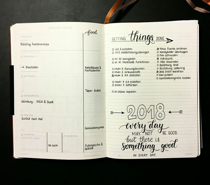 268 best Filofaxing/BuJo images on Pinterest | Art diary, Art ...