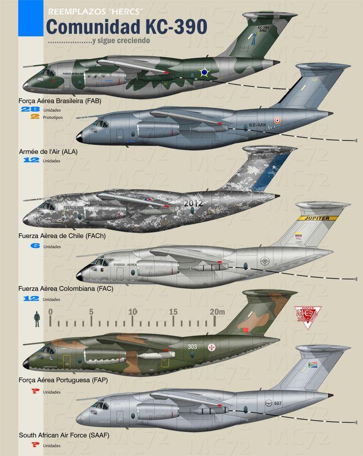 """O cargueiro da Embraer KC-390 está rendendo boas discussões em fóruns estrangeiros na Internet e ótimas imagens produzidas por artistas digitais. No alto, o compartimento de carga do """"mockup&…"""