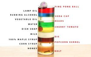Difference Between Density and Relative Density