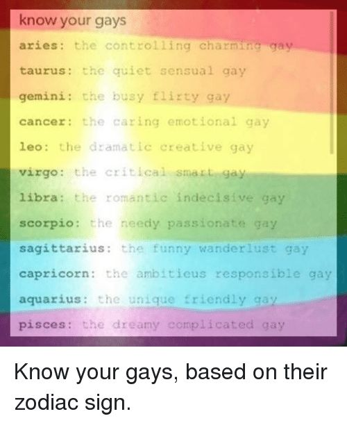 Are female gay aries aggressive